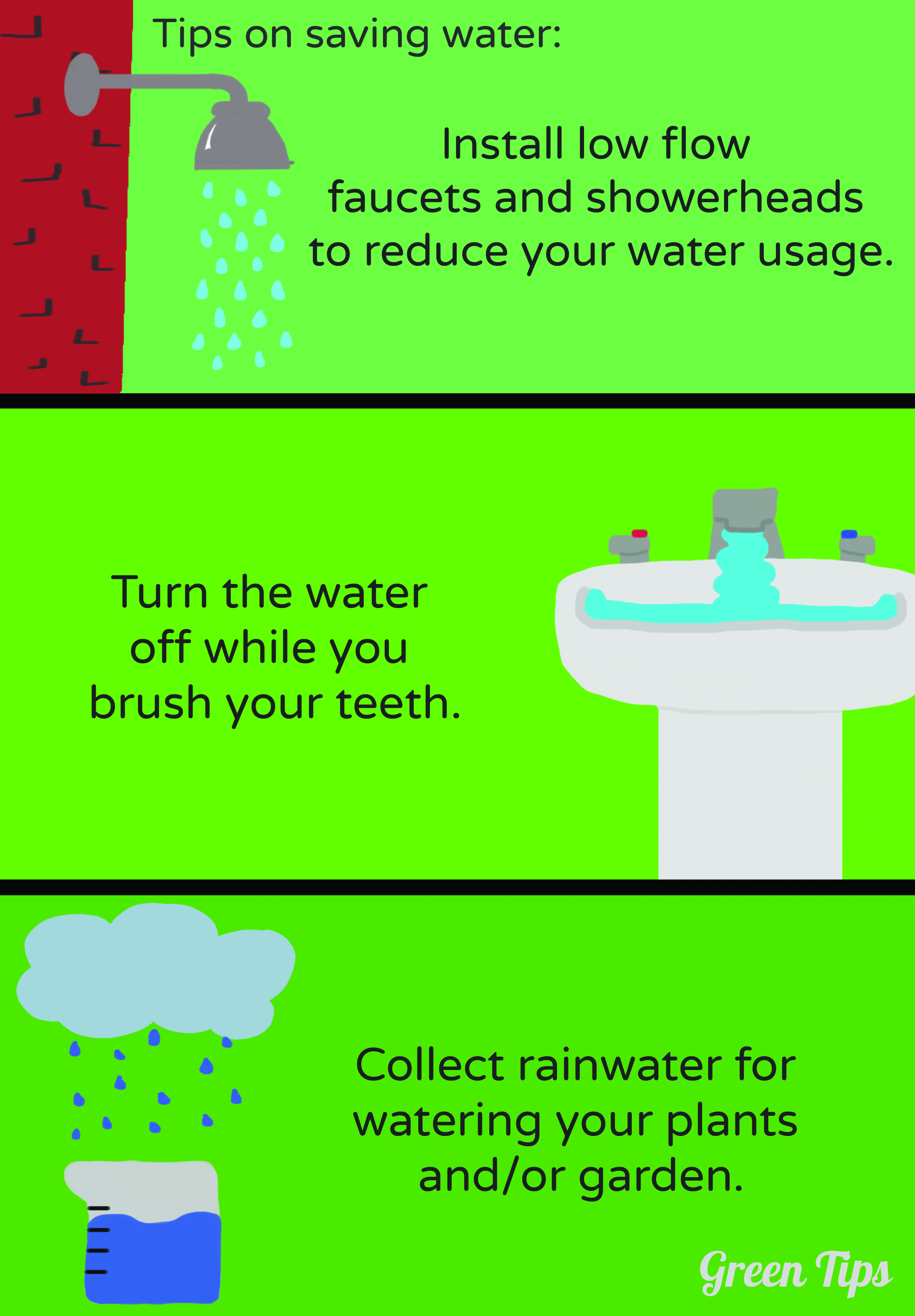 "3-panel comic strip outlining water conservation tips. Panel one reads: ""Install low flow faucets and showerheads to reduce your water usage."" Panel two reads, ""Turn the water off while you brush your teeth."" Panel three reads, ""Collect rainwater for watering your plants and/or garden."""