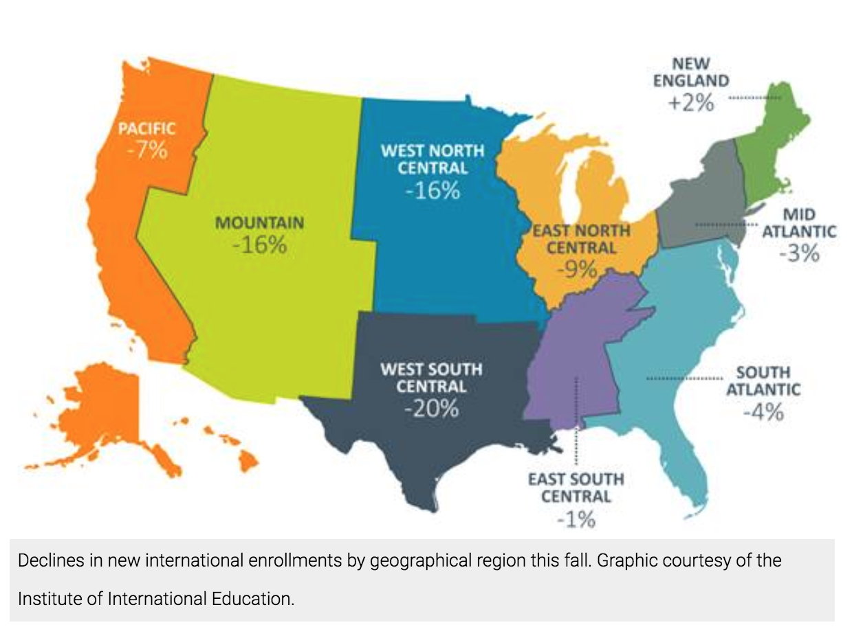 Map U.S. showing downward trend of international student enrollment for fall 2017 courtesy Inside Higher Ed