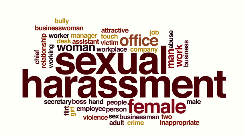 Sexual harassment word map