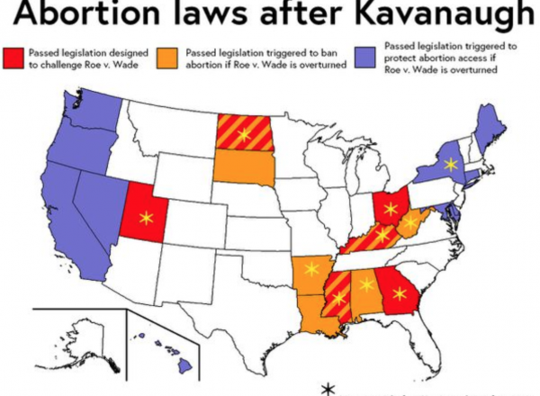 Graphic outlining abortion laws after Justice Brett Kavanaugh's appointment to Supreme Court