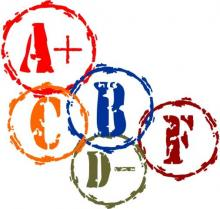 Illustration of school grades letters A+, B, C, D-, and F.