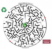 Maze leading out to recycling or landfill.