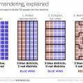 Graphic from the Washington Post explaining gerrymandering.